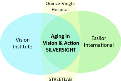 Aging in Vision and Action Slide 3